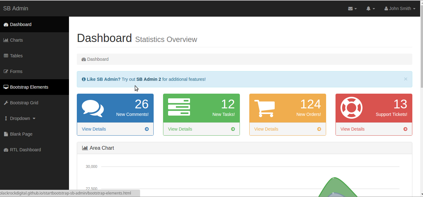 ini dia 20 dashboard admin template bootstrap gratis. Black Bedroom Furniture Sets. Home Design Ideas